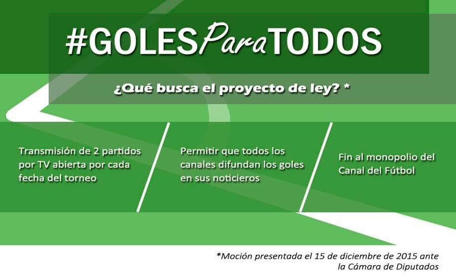 """""""Goles para todos"""" la propuesta que intenta acercar el fútbol con la gente"""