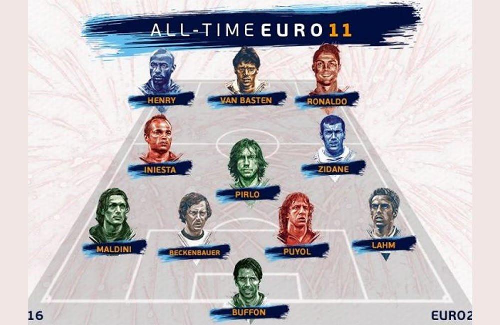 Uefa eligió el 11 histórico de la Eurocopa